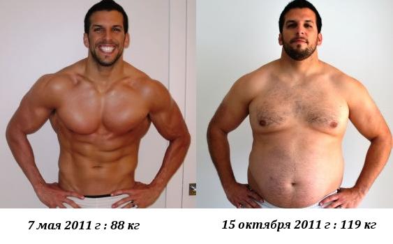 как мужчине потолстеть